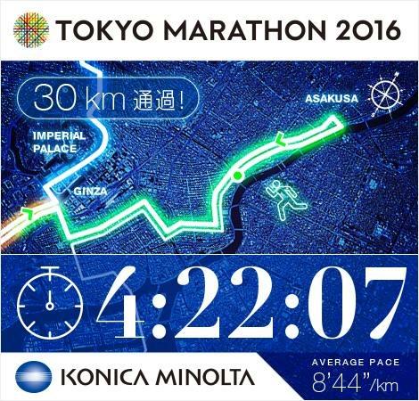 東京マラソン2016大城あしかリザルト